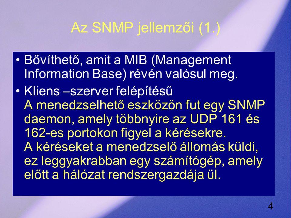 15 Mit kell tudni a MIB-ről? (2.)