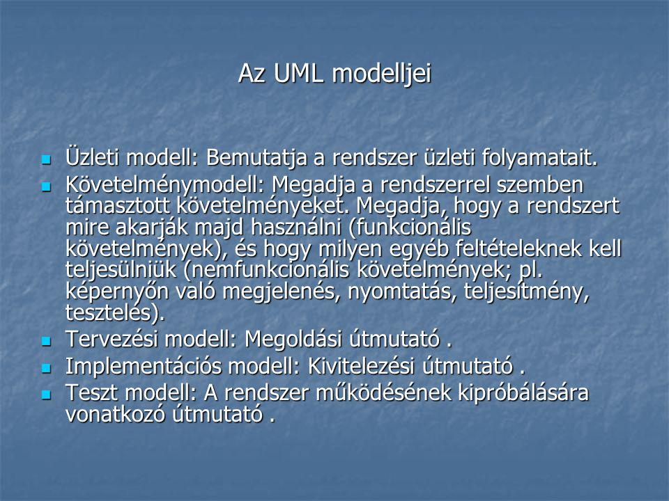 Az UML modelljei Üzleti modell: Bemutatja a rendszer üzleti folyamatait. Üzleti modell: Bemutatja a rendszer üzleti folyamatait. Követelménymodell: Me