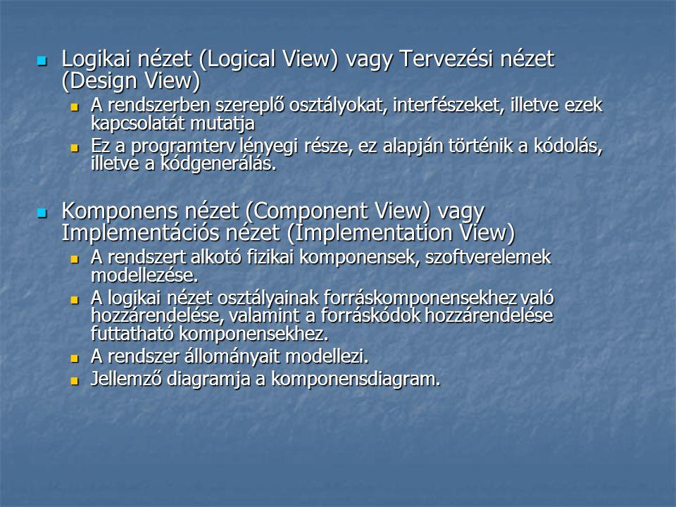 Logikai nézet (Logical View) vagy Tervezési nézet (Design View) Logikai nézet (Logical View) vagy Tervezési nézet (Design View) A rendszerben szereplő