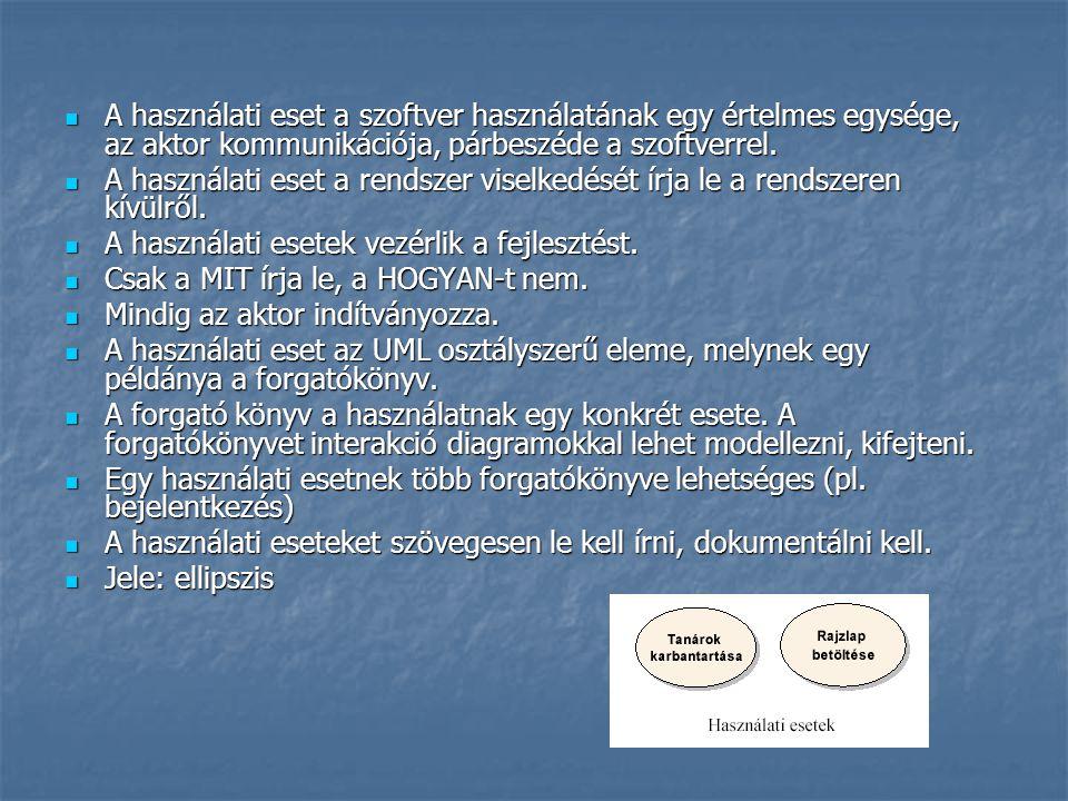 A használati eset a szoftver használatának egy értelmes egysége, az aktor kommunikációja, párbeszéde a szoftverrel. A használati eset a szoftver haszn