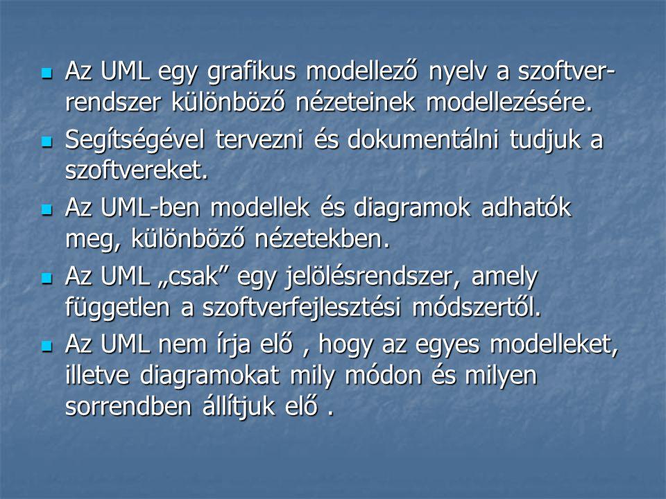 Az UML egy grafikus modellező nyelv a szoftver- rendszer különböző nézeteinek modellezésére. Az UML egy grafikus modellező nyelv a szoftver- rendszer