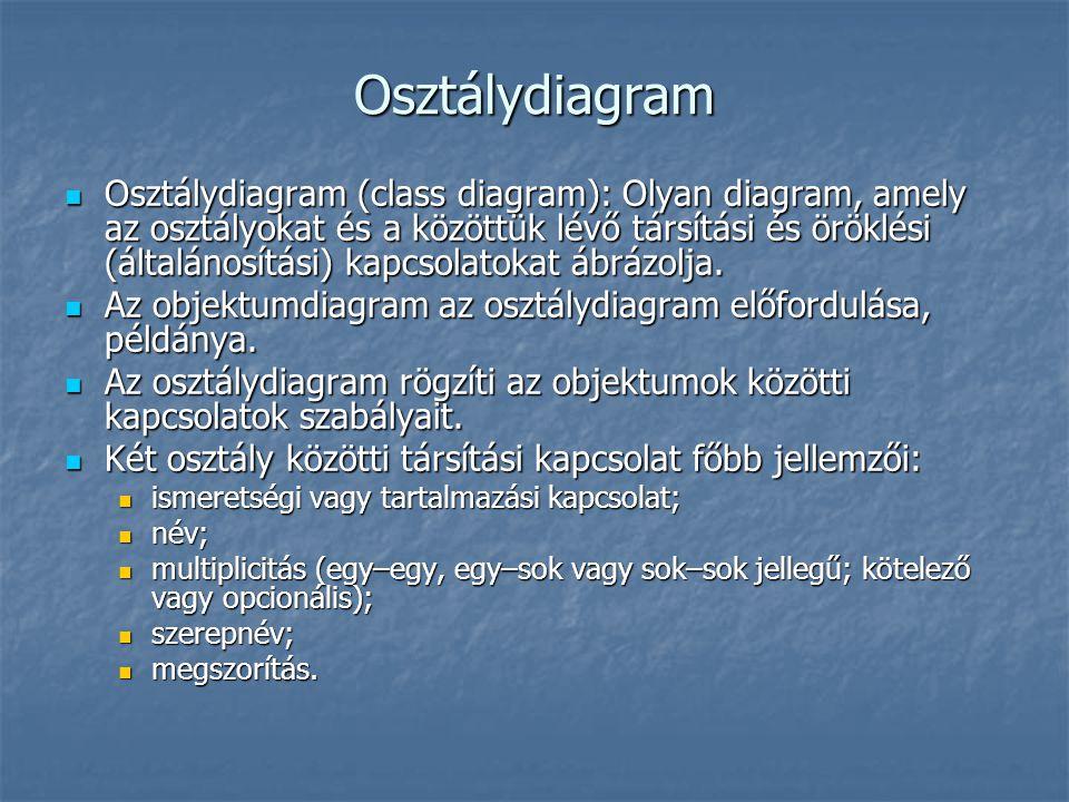 Osztálydiagram Osztálydiagram (class diagram): Olyan diagram, amely az osztályokat és a közöttük lévő társítási és öröklési (általánosítási) kapcsolat