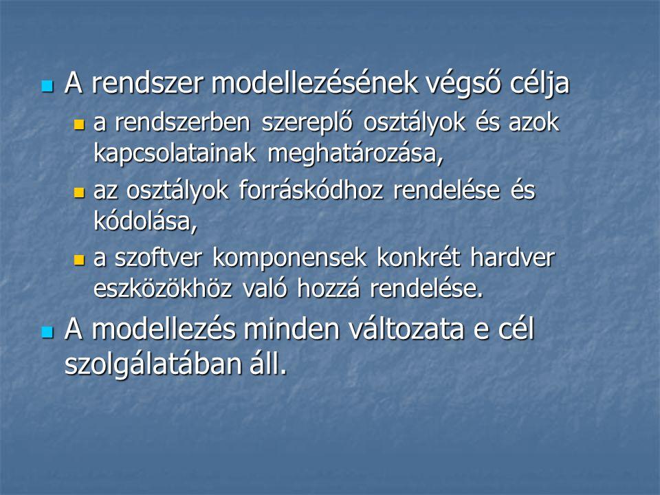 A rendszer modellezésének végső célja A rendszer modellezésének végső célja a rendszerben szereplő osztályok és azok kapcsolatainak meghatározása, a r