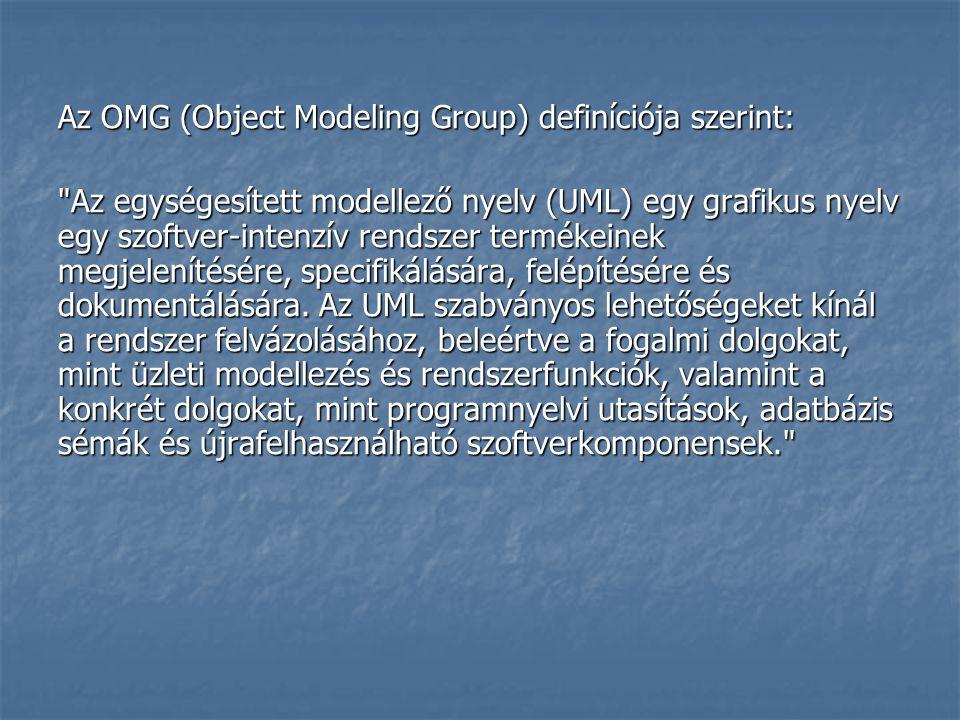 A rendszer modellezésének végső célja A rendszer modellezésének végső célja a rendszerben szereplő osztályok és azok kapcsolatainak meghatározása, a rendszerben szereplő osztályok és azok kapcsolatainak meghatározása, az osztályok forráskódhoz rendelése és kódolása, az osztályok forráskódhoz rendelése és kódolása, a szoftver komponensek konkrét hardver eszközökhöz való hozzá rendelése.