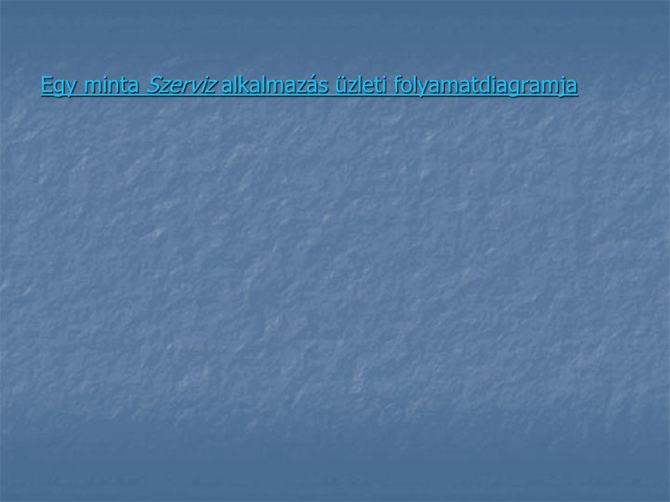 Egy minta Szerviz alkalmazás üzleti folyamatdiagramja Egy minta Szerviz alkalmazás üzleti folyamatdiagramja