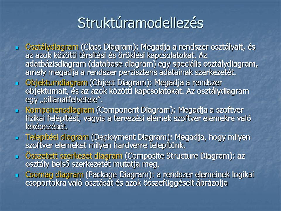 Struktúramodellezés Osztálydiagram (Class Diagram): Megadja a rendszer osztályait, és az azok közötti társítási és öröklési kapcsolatokat. Az adatbázi