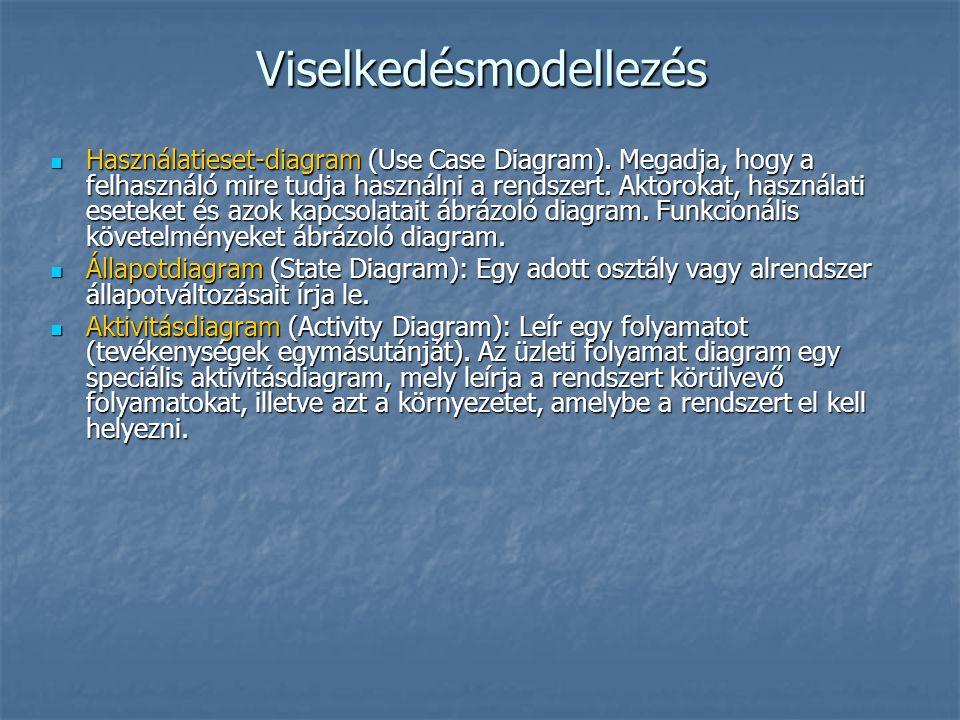 Viselkedésmodellezés Használatieset-diagram (Use Case Diagram). Megadja, hogy a felhasználó mire tudja használni a rendszert. Aktorokat, használati es