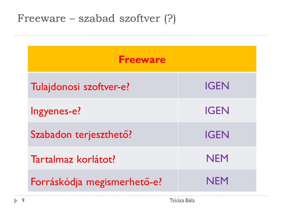 Freeware – szabad szoftver (?) Takács Béla9 Freeware Tulajdonosi szoftver-e? IGEN Ingyenes-e? IGEN Szabadon terjeszthető? IGEN Tartalmaz korlátot? NEM