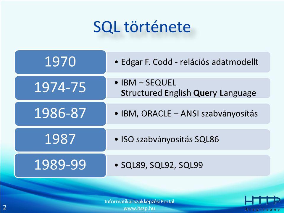 2 Informatikai Szakképzési Portál www.itszp.hu SQL története Edgar F. Codd - relációs adatmodellt 1970 IBM – SEQUEL Structured English Query Language