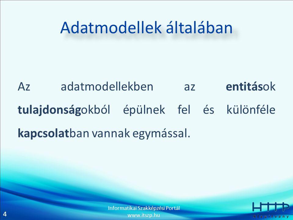 4 Informatikai Szakképzési Portál www.itszp.hu Adatmodellek általában Az adatmodellekben az entitások tulajdonságokból épülnek fel és különféle kapcsolatban vannak egymással.