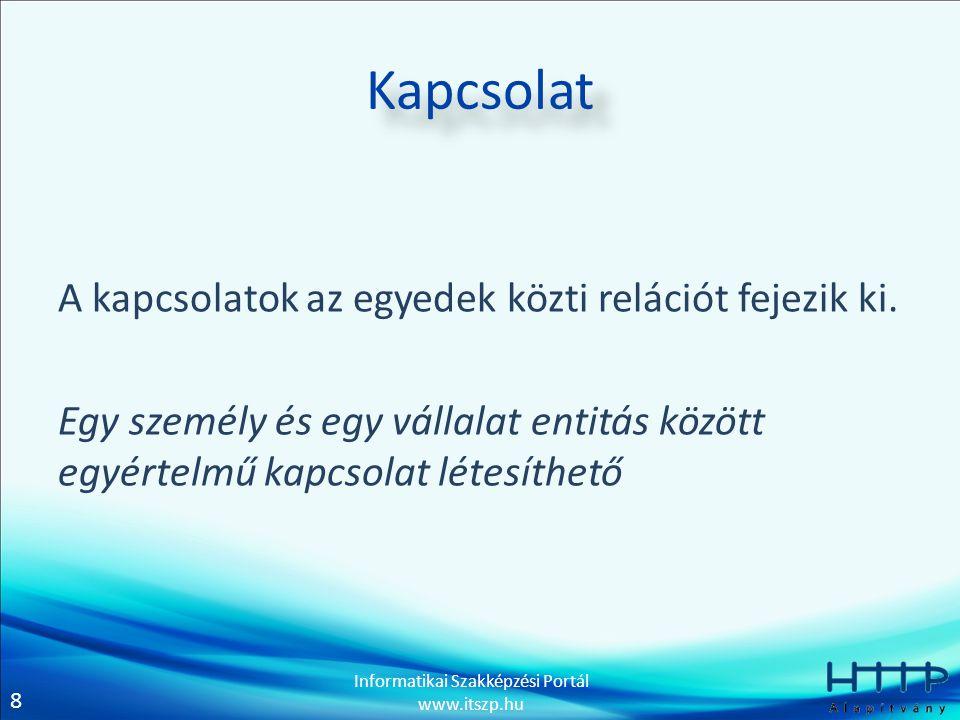 8 Informatikai Szakképzési Portál www.itszp.hu Kapcsolat A kapcsolatok az egyedek közti relációt fejezik ki. Egy személy és egy vállalat entitás közöt