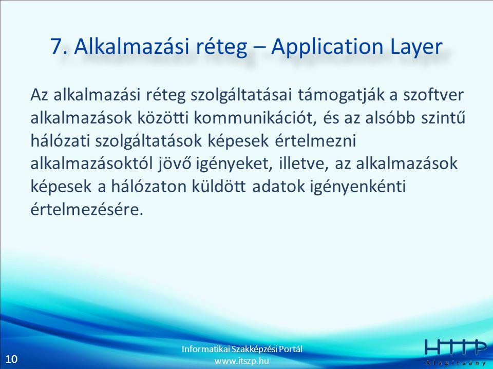 10 Informatikai Szakképzési Portál www.itszp.hu 7. Alkalmazási réteg – Application Layer Az alkalmazási réteg szolgáltatásai támogatják a szoftver alk
