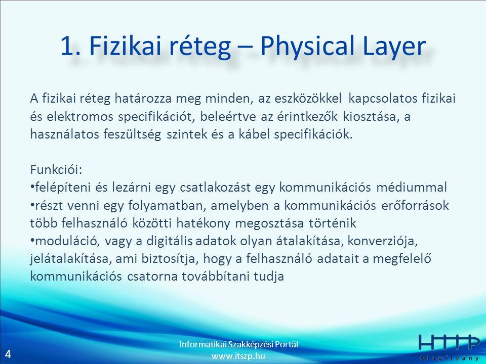 4 Informatikai Szakképzési Portál www.itszp.hu 1. Fizikai réteg – Physical Layer A fizikai réteg határozza meg minden, az eszközökkel kapcsolatos fizi