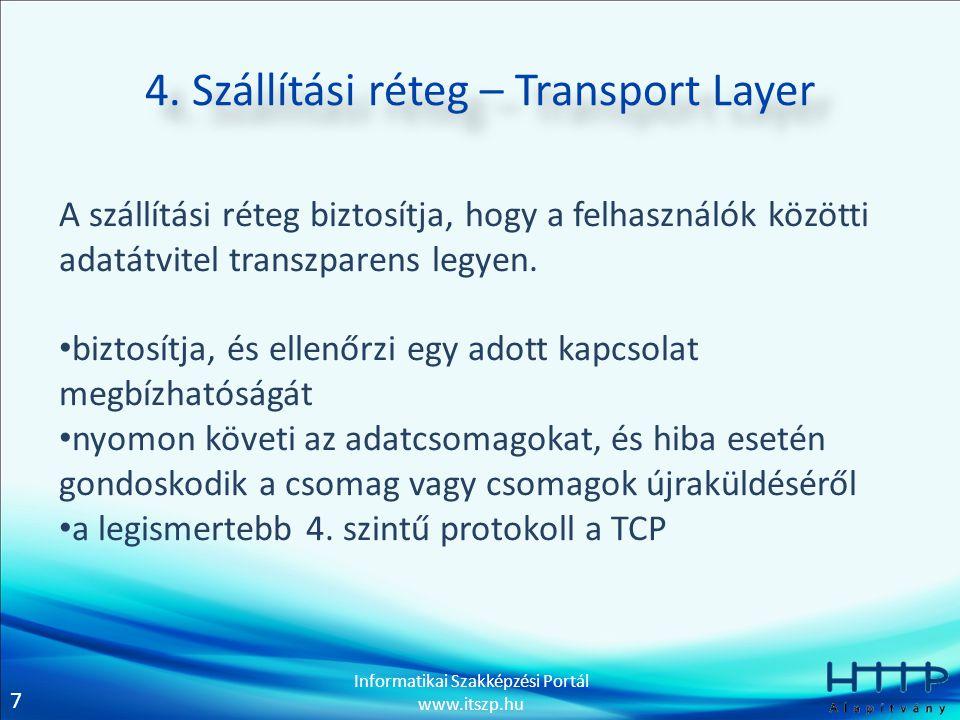 7 Informatikai Szakképzési Portál www.itszp.hu 4. Szállítási réteg – Transport Layer A szállítási réteg biztosítja, hogy a felhasználók közötti adatát