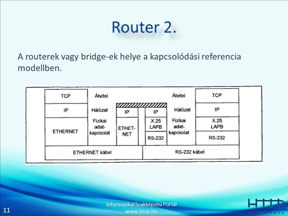 11 Informatikai Szakképzési Portál www.itszp.hu Router 2.