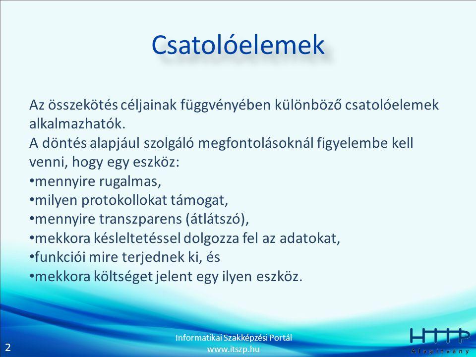 13 Informatikai Szakképzési Portál www.itszp.hu Gateway 2.
