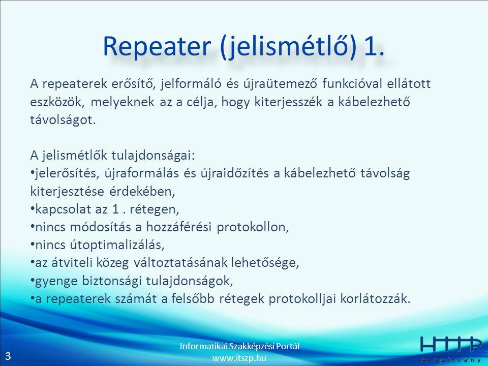 3 Informatikai Szakképzési Portál www.itszp.hu Repeater (jelismétlő) 1.