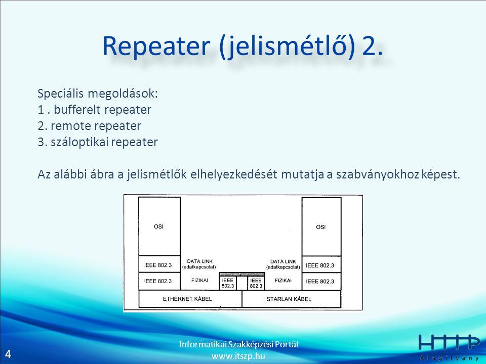4 Informatikai Szakképzési Portál www.itszp.hu Repeater (jelismétlő) 2.