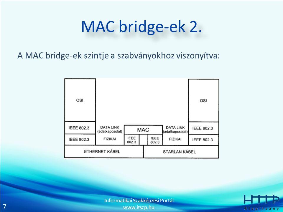 8 Informatikai Szakképzési Portál www.itszp.hu Bridge (Hálózati híd) 1.