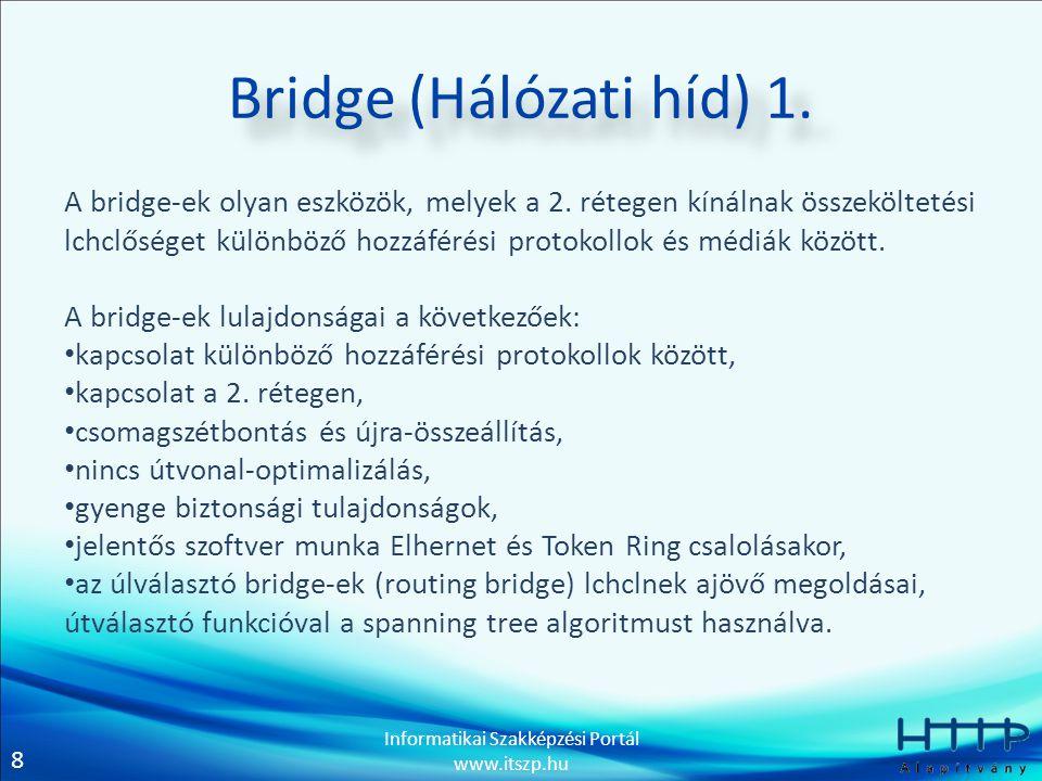 9 Informatikai Szakképzési Portál www.itszp.hu Bridge (Hálózati híd) 2.