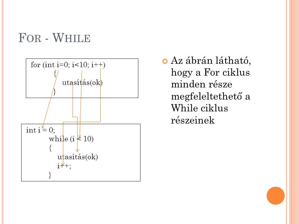 F OR - W HILE Az ábrán látható, hogy a For ciklus minden része megfeleltethető a While ciklus részeinek int i = 0; while (i < 10) { utasítás(ok) i++;