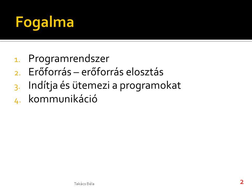 1. Programrendszer 2. Erőforrás – erőforrás elosztás 3. Indítja és ütemezi a programokat 4. kommunikáció 2 Takács Béla