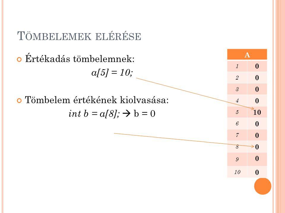 T ÖMBELEMEK ELÉRÉSE Értékadás tömbelemnek: a[5] = 10; Tömbelem értékének kiolvasása: int b = a[8];  b = 0 A 1 0 2 0 3 0 4 0 5 10 6 0 7 0 8 0 9 0 0