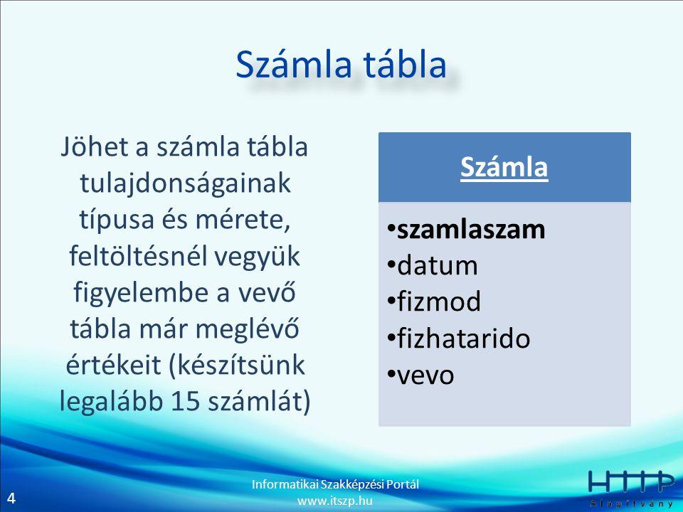 4 Informatikai Szakképzési Portál www.itszp.hu Számla tábla Jöhet a számla tábla tulajdonságainak típusa és mérete, feltöltésnél vegyük figyelembe a v
