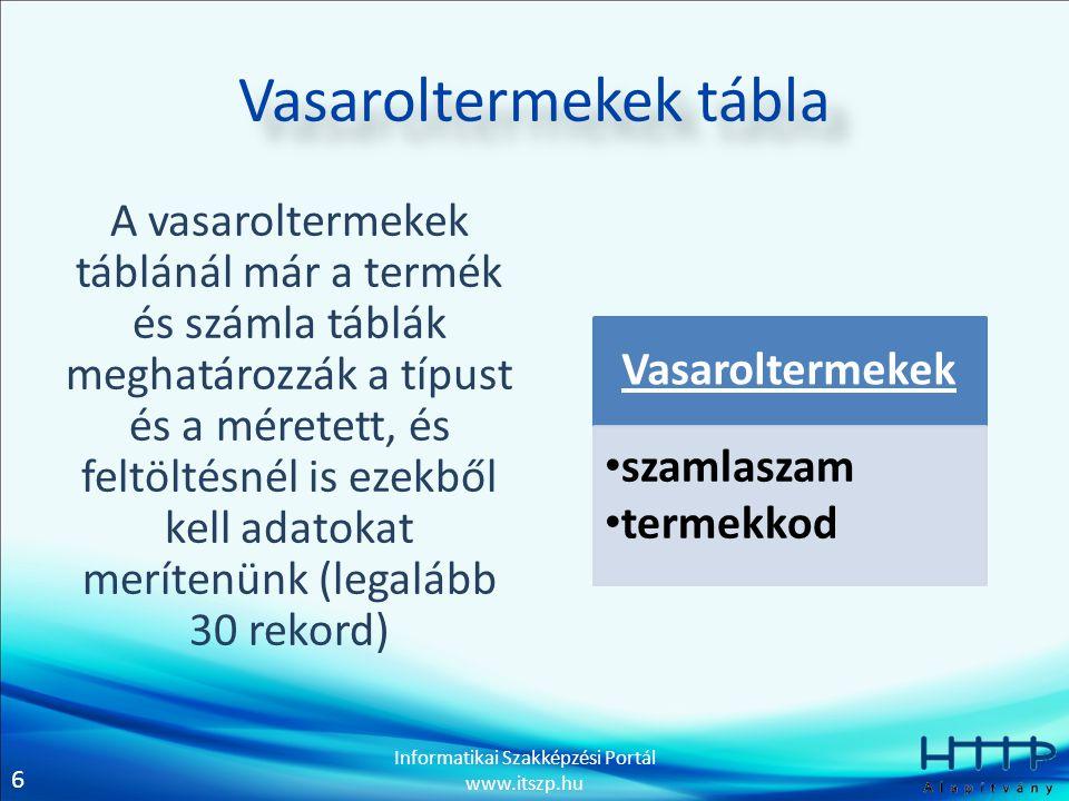 6 Informatikai Szakképzési Portál www.itszp.hu Vasaroltermekek tábla A vasaroltermekek táblánál már a termék és számla táblák meghatározzák a típust é