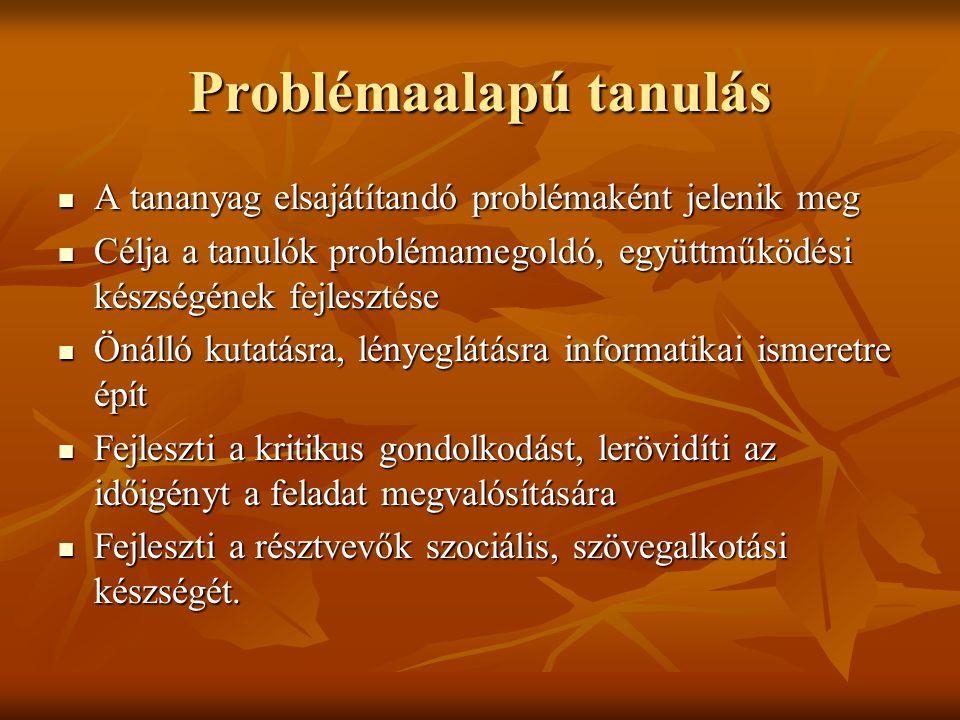 Problémaalapú tanulás A tananyag elsajátítandó problémaként jelenik meg A tananyag elsajátítandó problémaként jelenik meg Célja a tanulók problémamego