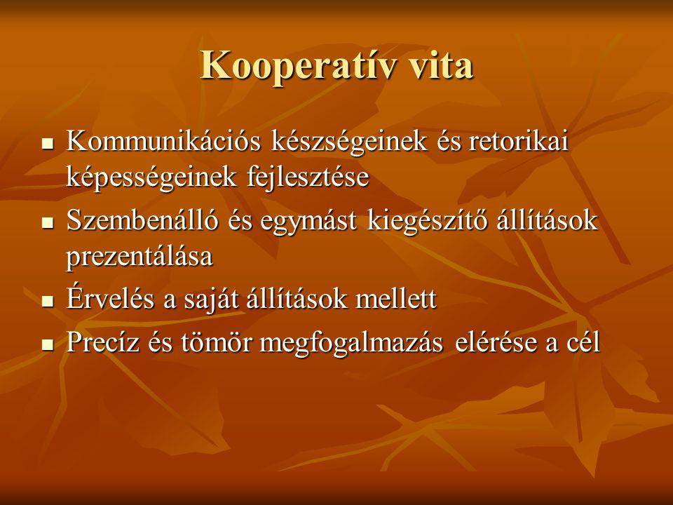 Kooperatív vita Kommunikációs készségeinek és retorikai képességeinek fejlesztése Kommunikációs készségeinek és retorikai képességeinek fejlesztése Sz