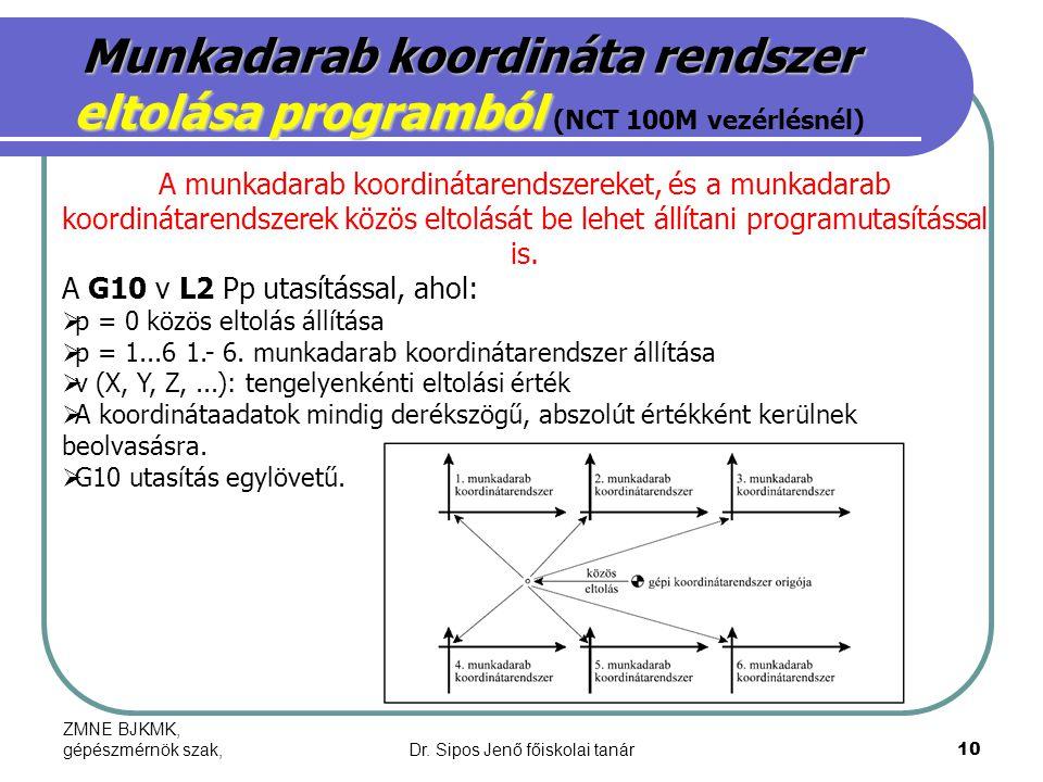 ZMNE BJKMK, gépészmérnök szak,Dr. Sipos Jenő főiskolai tanár10 Munkadarab koordináta rendszer eltolása programból eltolása programból (NCT 100M vezérl