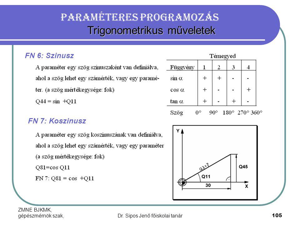 ZMNE BJKMK, gépészmérnök szak,Dr. Sipos Jenő főiskolai tanár105 Trigonometrikus műveletek Paraméteres programozás Trigonometrikus műveletek FN 6: Szin