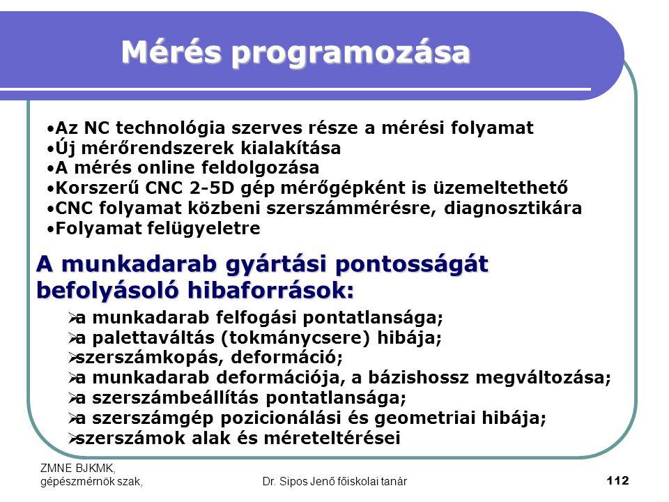 ZMNE BJKMK, gépészmérnök szak,Dr. Sipos Jenő főiskolai tanár112 Az NC technológia szerves része a mérési folyamat Új mérőrendszerek kialakítása A méré