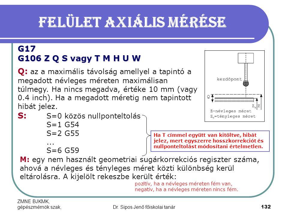 ZMNE BJKMK, gépészmérnök szak,Dr. Sipos Jenő főiskolai tanár132 Felület axiális mérése G17 G106 Z Q S vagy T M H U W Q: az a maximális távolság amelly