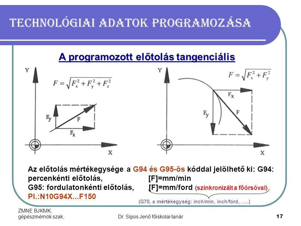 ZMNE BJKMK, gépészmérnök szak,Dr. Sipos Jenő főiskolai tanár17 Technológiai adatok programozása A programozott előtolás tangenciális Az előtolás mérté