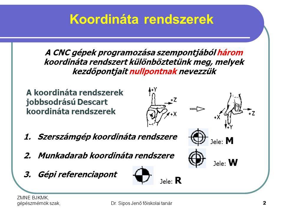 ZMNE BJKMK, gépészmérnök szak,Dr. Sipos Jenő főiskolai tanár2 Koordináta rendszerek A CNC gépek programozása szempontjából három koordináta rendszert