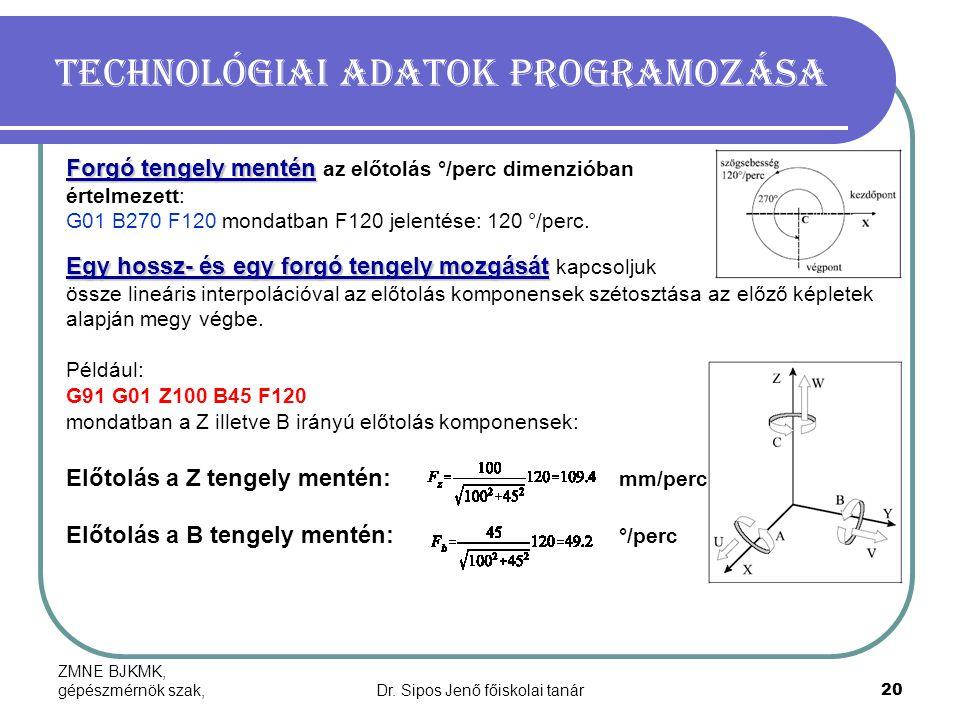ZMNE BJKMK, gépészmérnök szak,Dr. Sipos Jenő főiskolai tanár20 Technológiai adatok programozása Forgó tengely mentén Forgó tengely mentén az előtolás