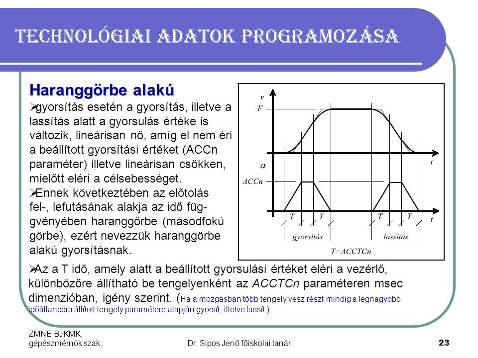 ZMNE BJKMK, gépészmérnök szak,Dr. Sipos Jenő főiskolai tanár23 Technológiai adatok programozása Haranggörbe alakú  gyorsítás esetén a gyorsítás, ille