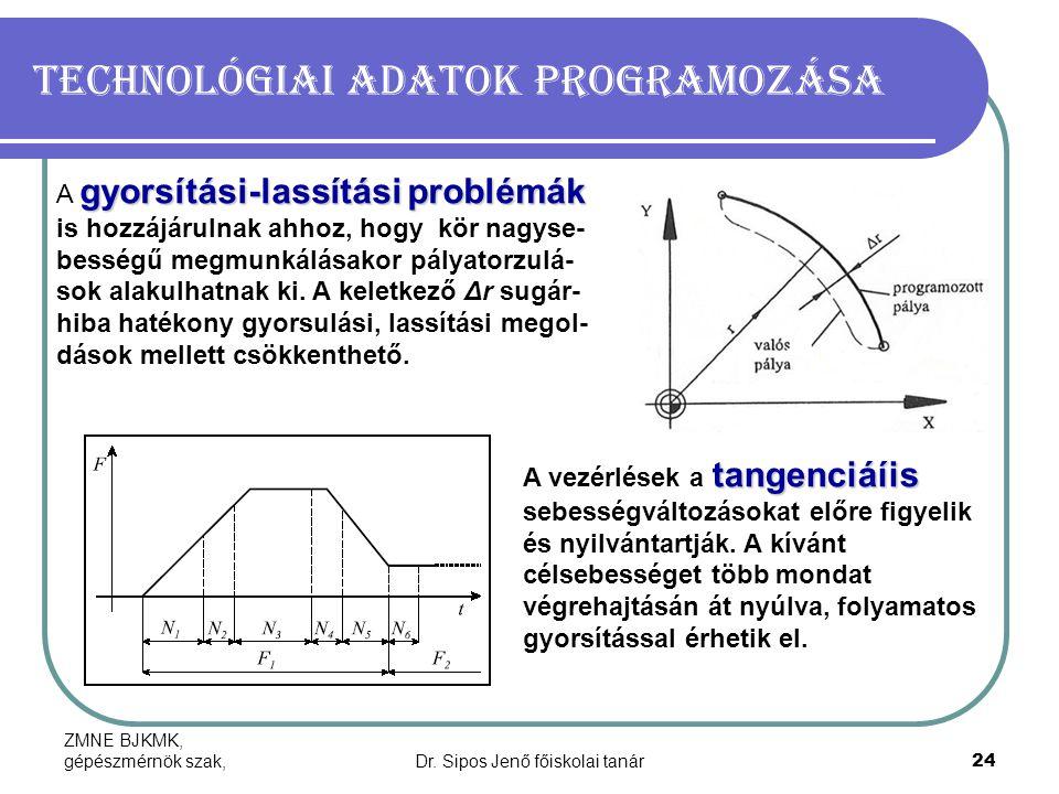 ZMNE BJKMK, gépészmérnök szak,Dr. Sipos Jenő főiskolai tanár24 Technológiai adatok programozása gyorsítási-lassítási problémák A gyorsítási-lassítási