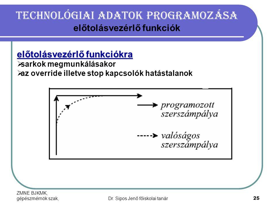 ZMNE BJKMK, gépészmérnök szak,Dr. Sipos Jenő főiskolai tanár25 Technológiai adatok programozása előtolásvezérlő funkciók előtolásvezérlő funkciókra 