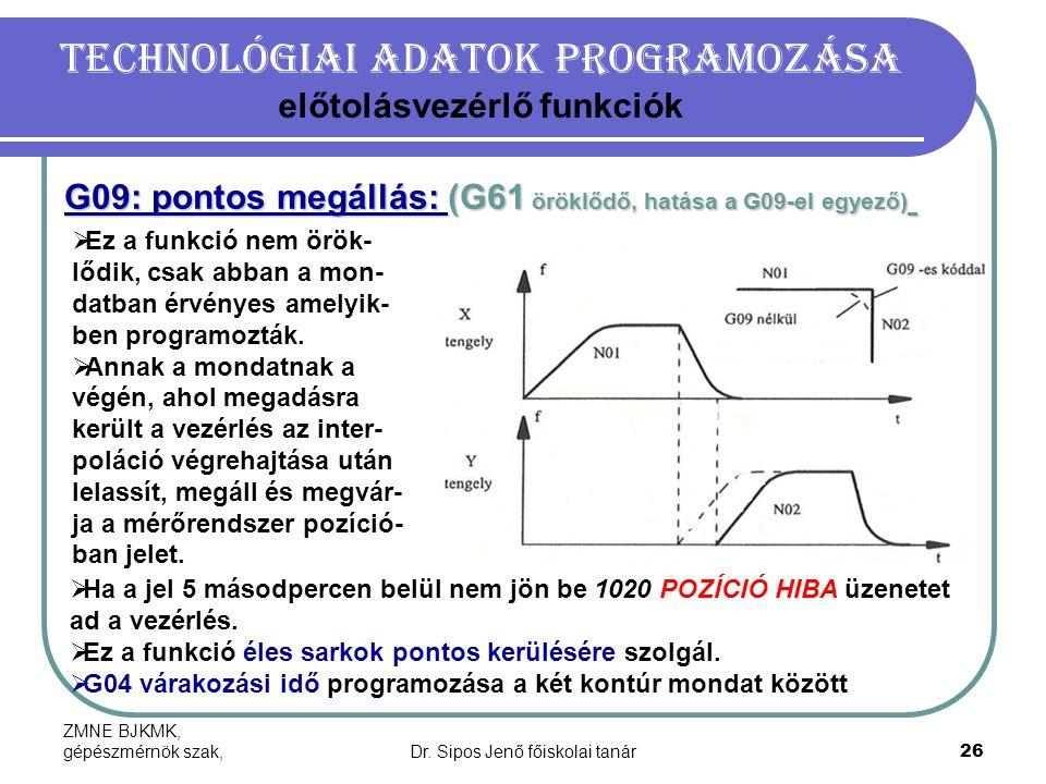 ZMNE BJKMK, gépészmérnök szak,Dr. Sipos Jenő főiskolai tanár26 Technológiai adatok programozása előtolásvezérlő funkciók G09: pontos megállás: (G61 ör