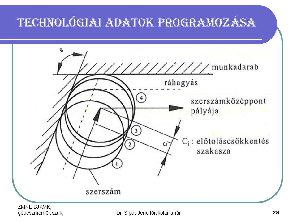 ZMNE BJKMK, gépészmérnök szak,Dr. Sipos Jenő főiskolai tanár28 Technológiai adatok programozása