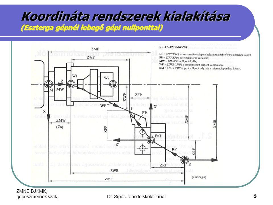 ZMNE BJKMK, gépészmérnök szak,Dr. Sipos Jenő főiskolai tanár3 Koordináta rendszerek kialakítása (Eszterga gépnél lebegő gépi nullponttal)
