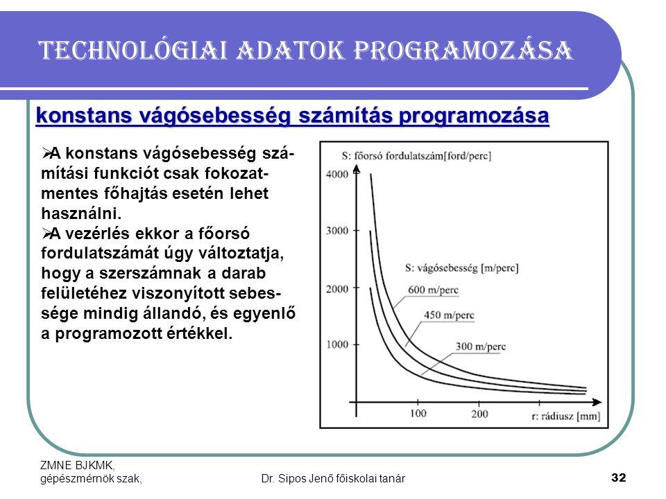 ZMNE BJKMK, gépészmérnök szak,Dr. Sipos Jenő főiskolai tanár32 Technológiai adatok programozása konstans vágósebesség számítás programozása  A konsta