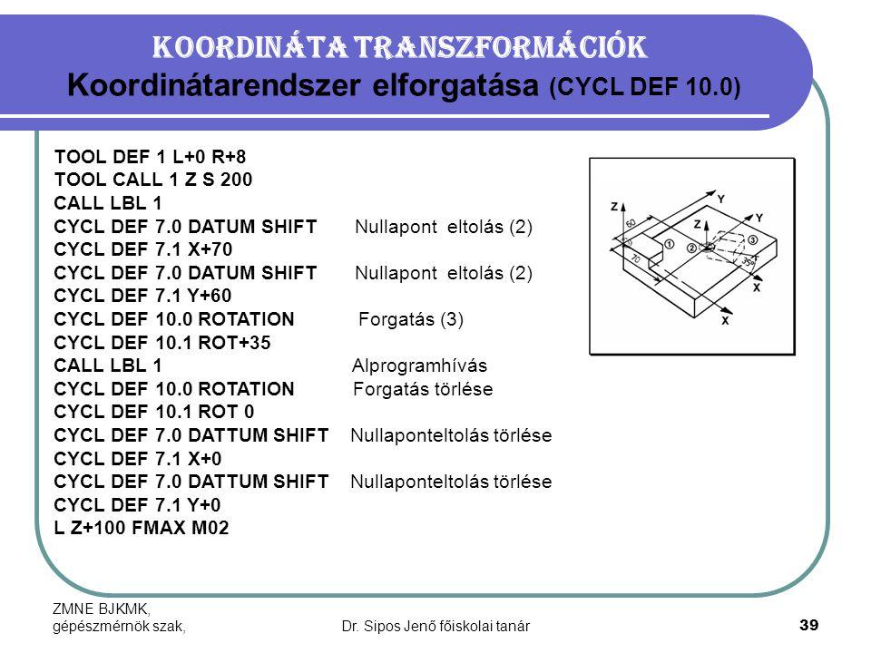 ZMNE BJKMK, gépészmérnök szak,Dr. Sipos Jenő főiskolai tanár39 Koordináta transzformációk Koordinátarendszer elforgatása (CYCL DEF 10.0) TOOL DEF 1 L+