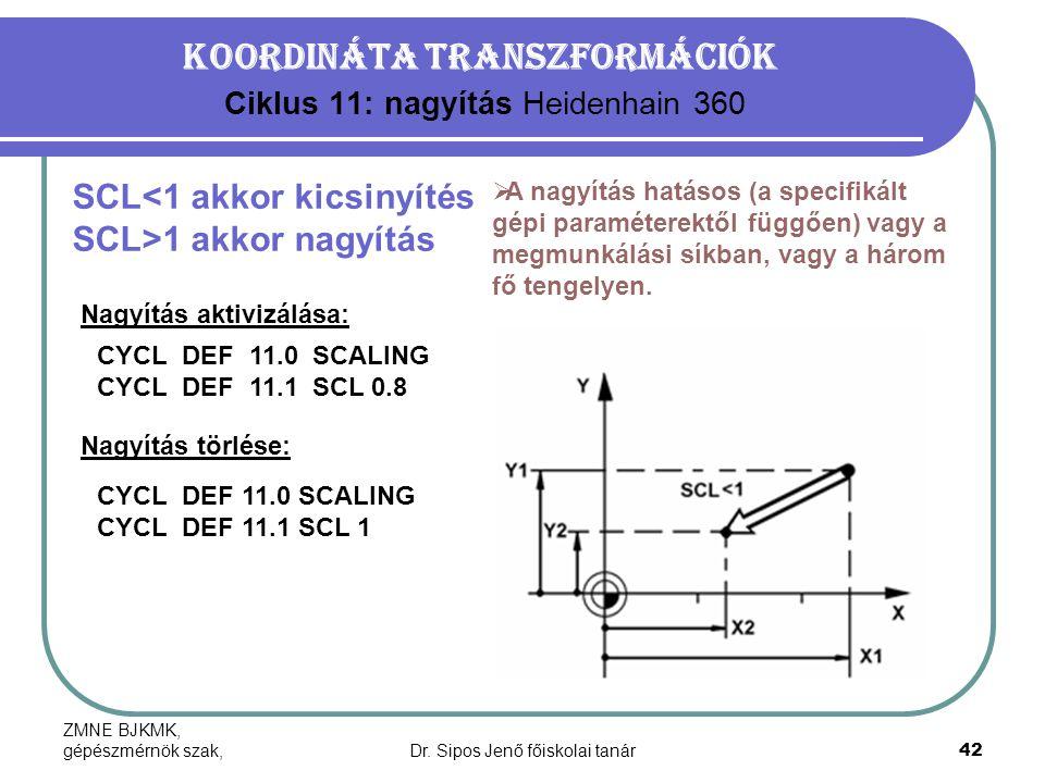 ZMNE BJKMK, gépészmérnök szak,Dr. Sipos Jenő főiskolai tanár42 Koordináta transzformációk Ciklus 11: nagyítás Heidenhain 360 SCL<1 akkor kicsinyítés S