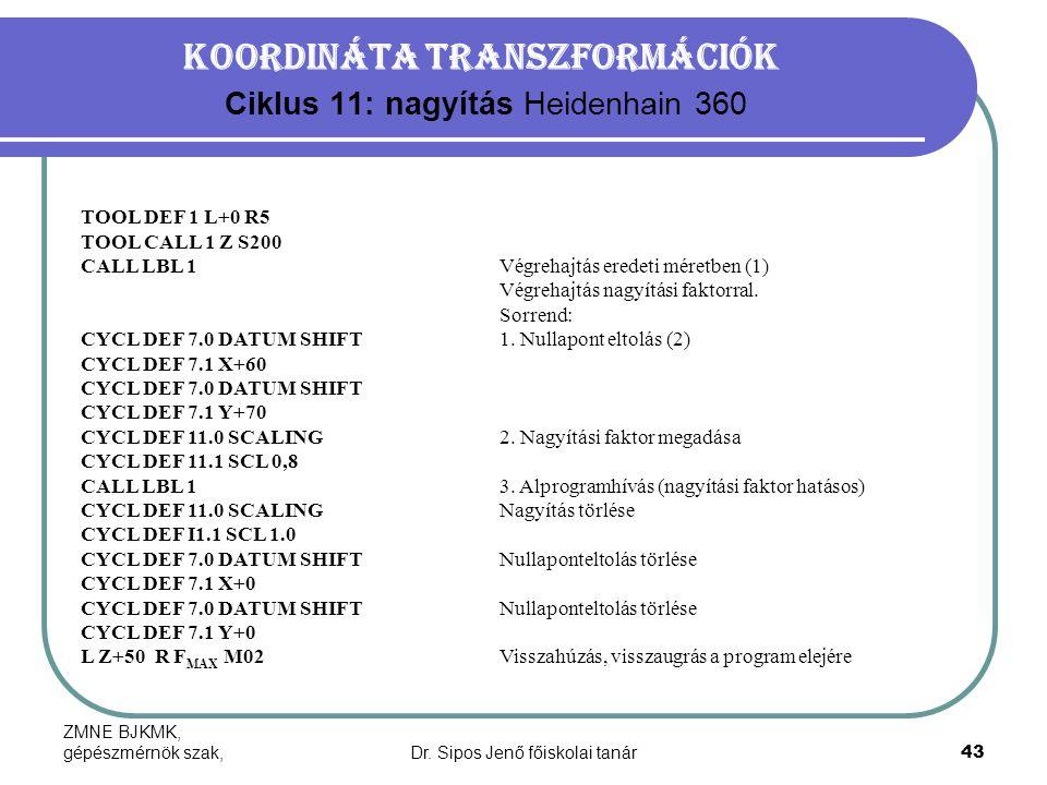 ZMNE BJKMK, gépészmérnök szak,Dr. Sipos Jenő főiskolai tanár43 Koordináta transzformációk Ciklus 11: nagyítás Heidenhain 360 TOOL DEF 1 L+0 R5 TOOL CA