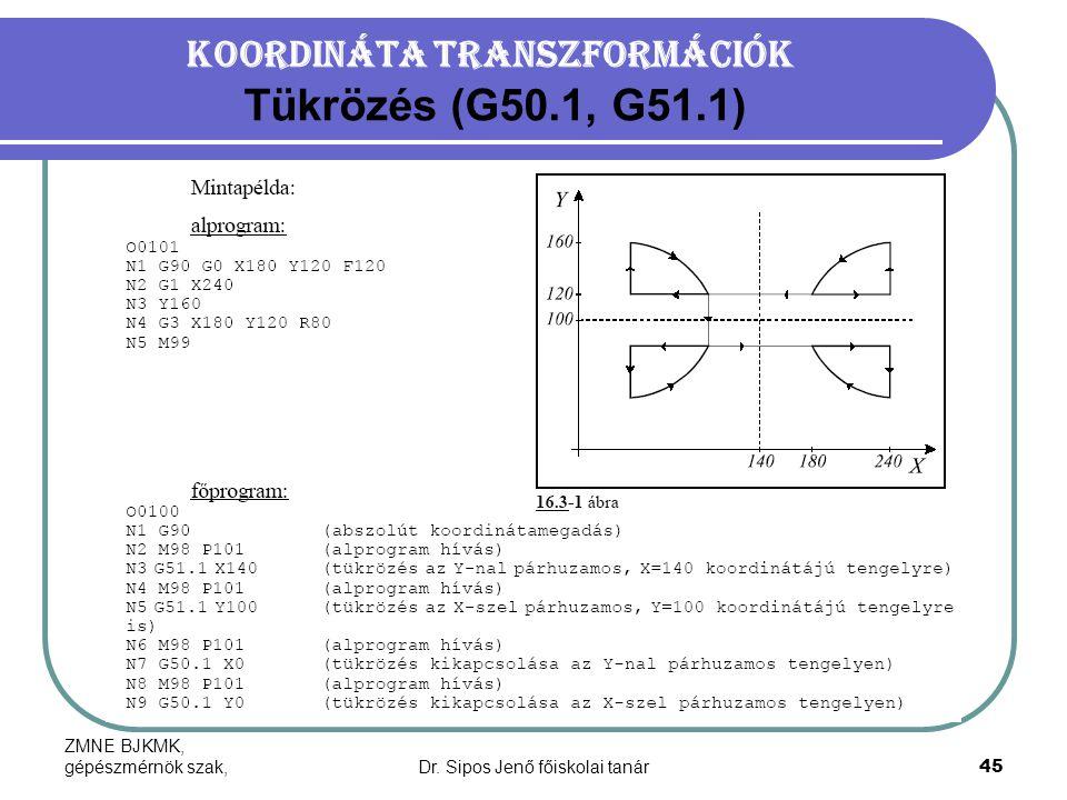ZMNE BJKMK, gépészmérnök szak,Dr. Sipos Jenő főiskolai tanár45 Koordináta transzformációk Tükrözés (G50.1, G51.1)