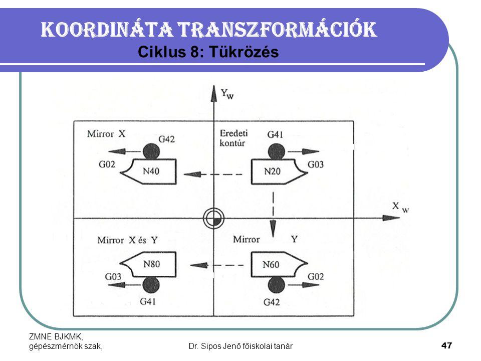 ZMNE BJKMK, gépészmérnök szak,Dr. Sipos Jenő főiskolai tanár47 Koordináta transzformációk Ciklus 8: Tükrözés